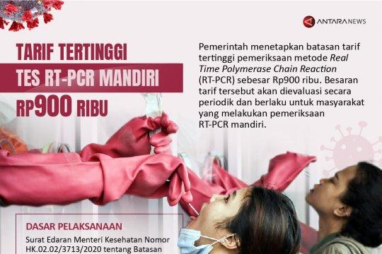 Tarif tertinggi tes RT-PCR mandiri Rp900 ribu
