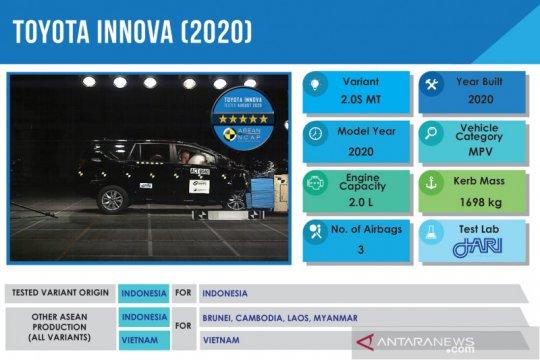 Kijang Innova raih lima bintang uji tabrak ASEAN NCAP