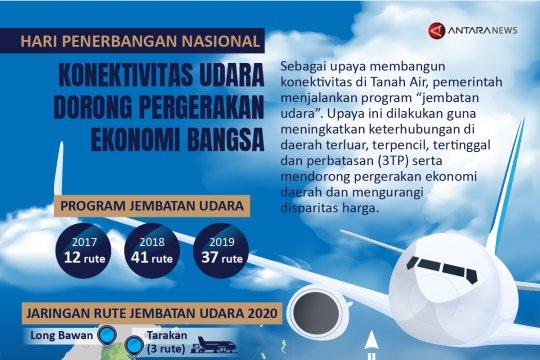 Konektivitas udara dorong pergerakan ekonomi bangsa