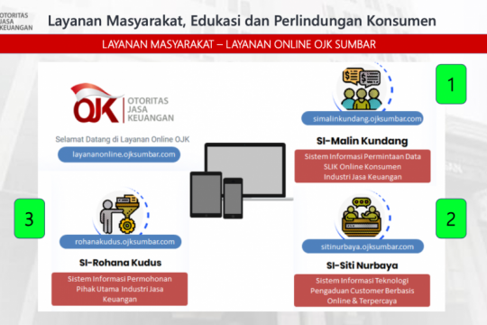 OJK Sumbar terima 53 aduan soal industri jasa keuangan