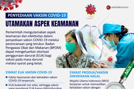 Penyediaan vaksin COVID-19 utamakan aspek keamanan