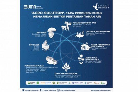 Pupuk Indonesia bangun pertanian berkelanjutan lewat Agro Solution