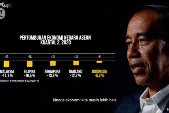 Presiden ungkap upaya seimbang antara kesehatan dan ekonomi di tengah pandemi