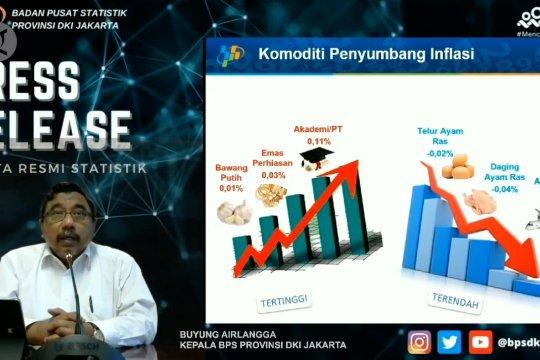 Iuran perguruan tinggi jadi pendongkrak inflasi di Jakarta