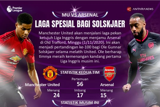 MU vs Arsenal, laga spesial bagi Solskjaer