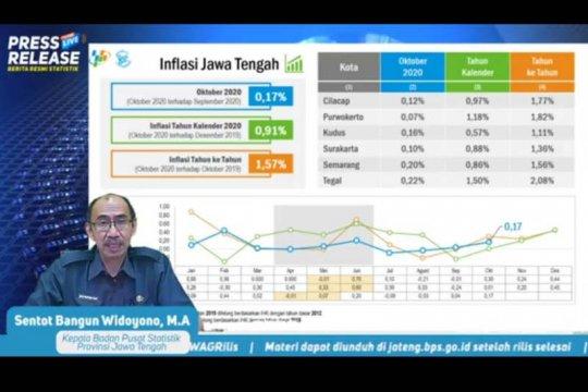 Jateng alami inflasi 0,46 persen pada Desember 2020