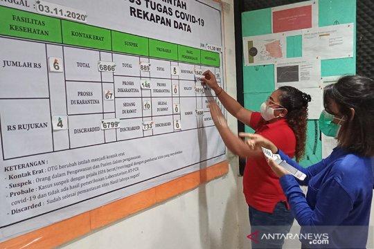 Pasien COVID-19 di kota Sorong naik menjadi 1.998
