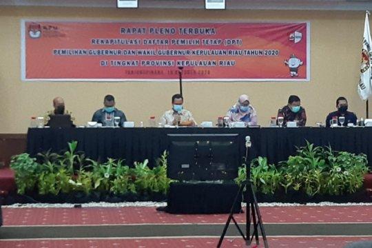 Debat paslon Pilkada Kepri ditunda karena anggota KPU positif COVID-19