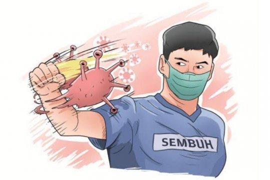 Jumlah pasien COVID-19 sembuh di Sumut naik jadi 11.239 orang