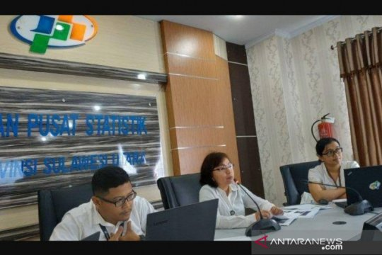 BPS: Sebanyak 287.640 orang di Sulut terdampak COVID-19