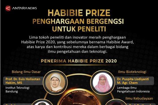 Habibie Prize, penghargaan bergengsi untuk peneliti