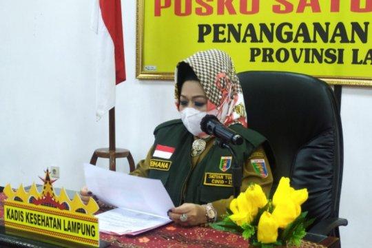Kasus COVID Lampung bertambah 87 dan 23 kasus dari karyawan swasta