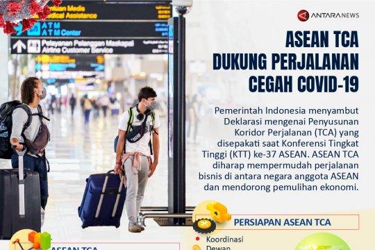 ASEAN TCA dukung perjalanan cegah COVID-19