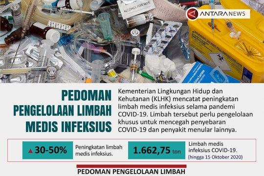 Pedoman pengelolaan limbah medis infeksius