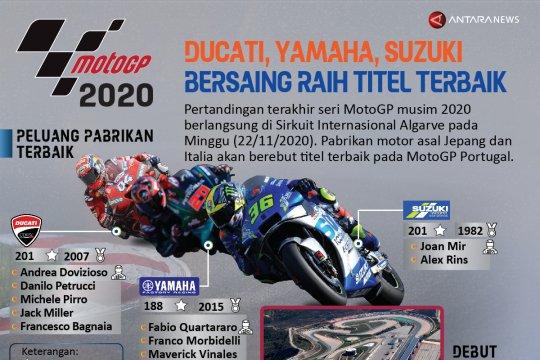 Ducati, Yamaha, Suzuki bersaing raih titel terbaik MotoGP 2020