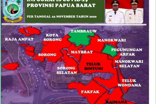 Kasus positif COVID-19 di Papua Barat bertambah 46