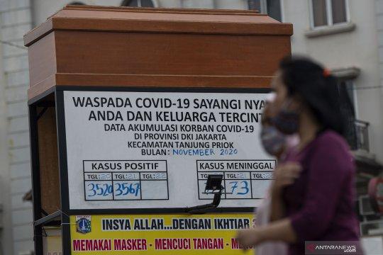 Kasus positif COVID-19 di Jakarta tembus 130 ribu