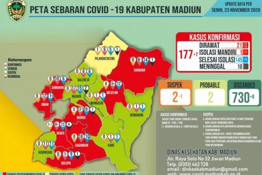 Warga Kabupaten Madiun terinfeksi COVID-19 capai 177 orang