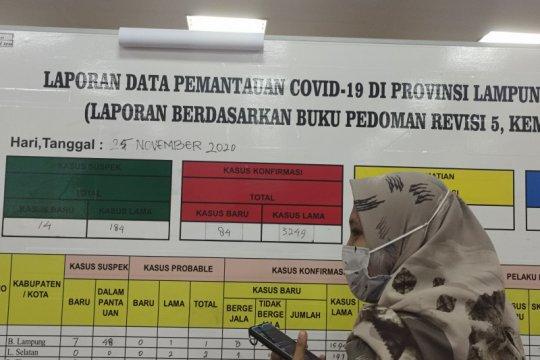 Ada tambahan 84, positif COVID-19 di Lampung naik 3.333 kasus