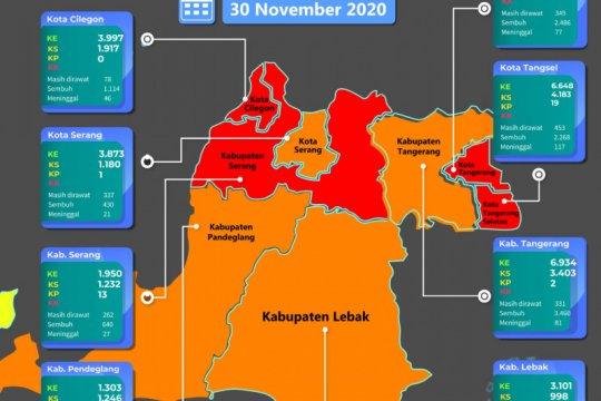 Empat daerah di Banten kembali zona merah COVID-19
