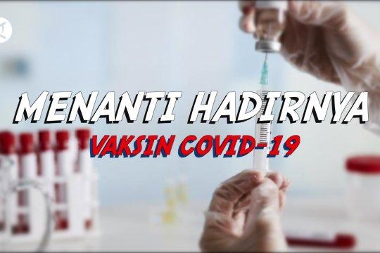 30 Menit Ekstra - Sudah adakah Vaksin COVID-19 siap pakai di dunia? Ini kata Prof. Amin