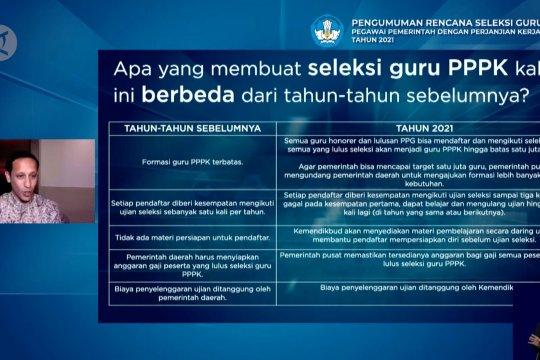 Buka seleksi guru honorer untuk PPPK 2021, Nadiem sebutkan bedanya