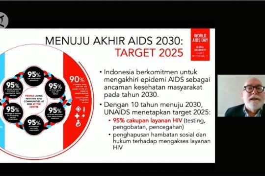 UNAIDS apresiasi inovasi penanganan AIDS di Indonesia selama pandemi