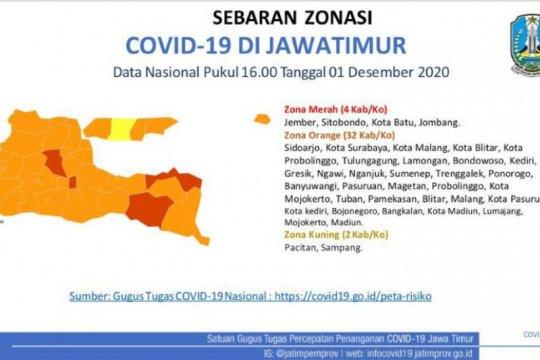 """Di Jatim, empat daerah kembali berstatus """"zona merah"""" COVID-19"""