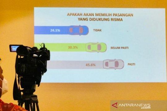 "Pengamat: ""Risma Efek"" sangat berpengaruh di Pilkada Surabaya"