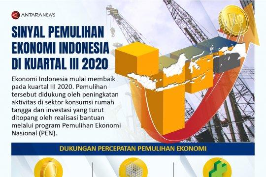 Sinyal pemulihan ekonomi Indonesia di kuartal III 2020