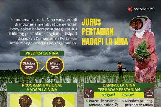 Jurus pertanian hadapi La Nina
