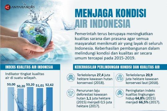 Menjaga kondisi air Indonesia