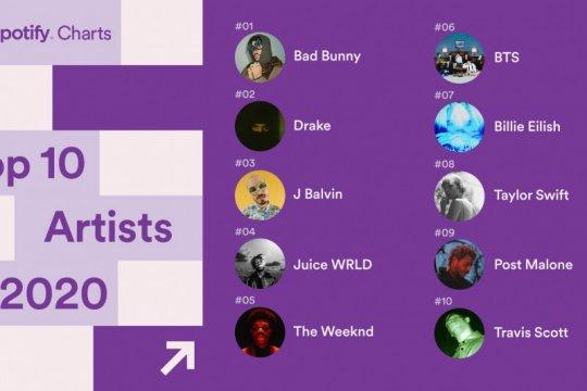 10 besar penyanyi terpopuler dunia dan K-pop versi Spotify