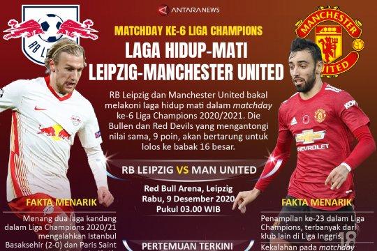 Laga hidup mati Leipzig-Manchester United
