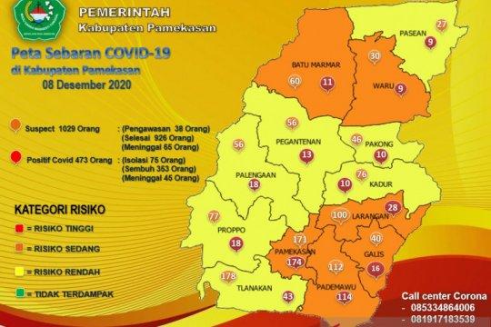 Positif COVID-19 di Pamekasan bertambah jadi 473 kasus