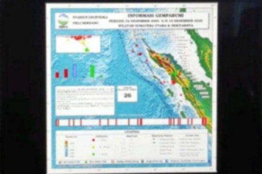 Geofisika Deli Serdang catat 26 gempa di Sumut-Aceh selama sepekan