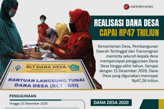 Realisasi Dana Desa capai Rp47 triliun
