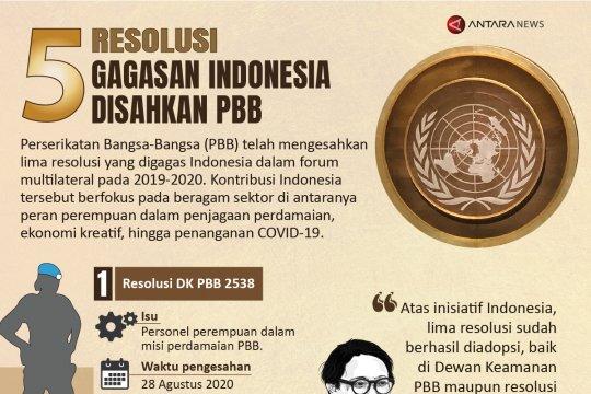 Lima resolusi gagasan Indonesia disahkan PBB