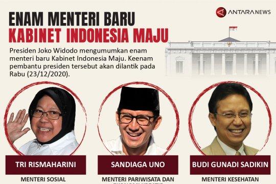 Enam menteri baru Kabinet Indonesia Maju