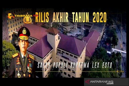 Kapolri: Selama 2020 Polri tangkap 228 tersangka teroris