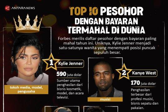 Top 10 pesohor dengan bayaran termahal di dunia