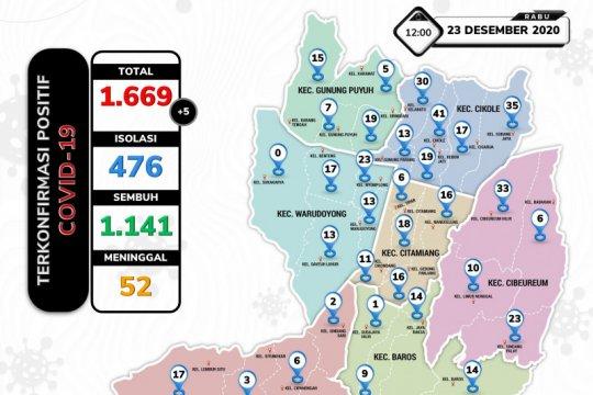 52 warga Kota Sukabumi meninggal akibat COVID-19