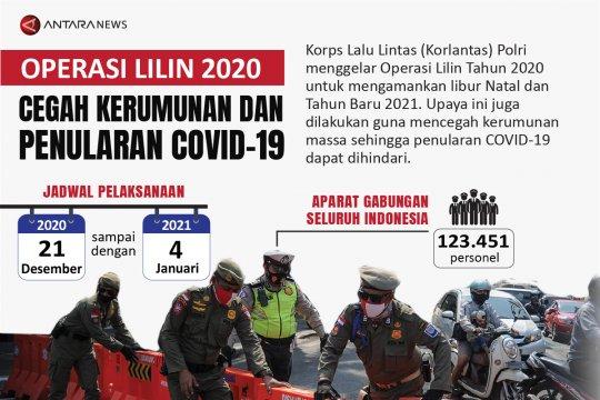 Operasi Lilin 2020 cegah kerumunan dan penularan COVID-19