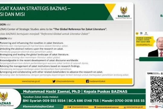 Puskas BAZNAS terbitkan 73 riset zakat sepanjang 2020