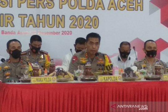 Polda Aceh tangani 1.543 kasus narkoba selama 2020