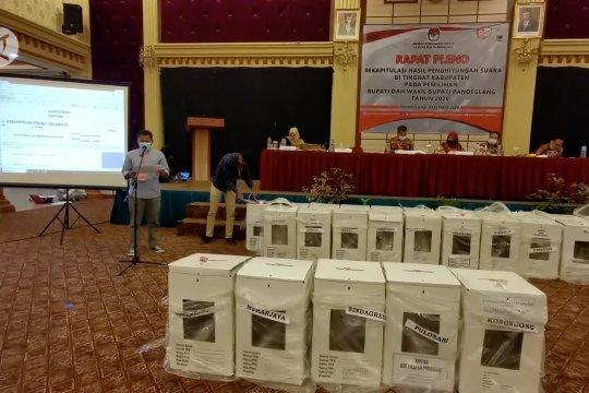 Petahana Irna – Tanto raihsuara terbanyak di Pilkada Pandeglang 2020