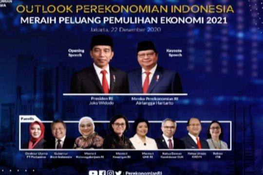 Presiden Jokowi yakiniIndonesia Investment Authoritydapat menyehatkan perekonomian nasional