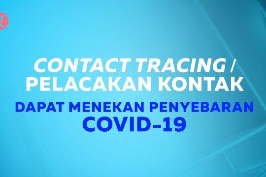Mari dukung tracing COVID-19 dengan kooperatif dan jujur