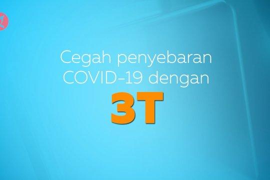 Upaya 3T dalam menekan penyebaran COVID-19