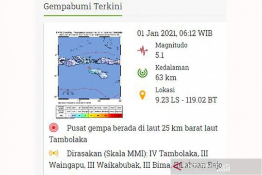 Gempa Sumba, gempa pertama di Tahun 2021, sebut BMKG